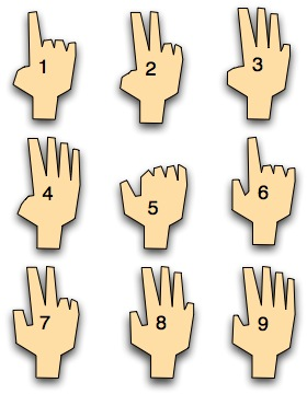 finger-numbers