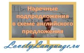 Наречные подпредложения в схеме английского предложения