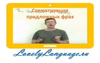 Схема английского предложения с использованием предложной фразы
