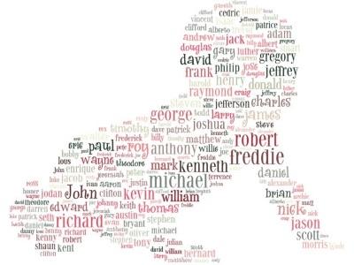Мужские английские имена